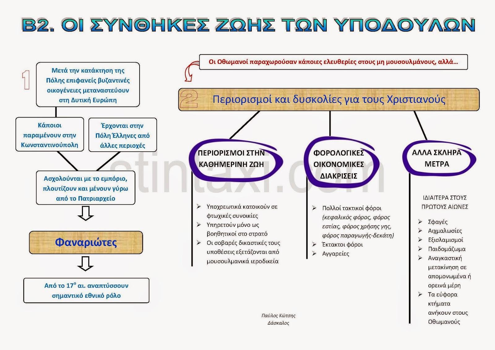 b2-sinthikes-zois-v2.1